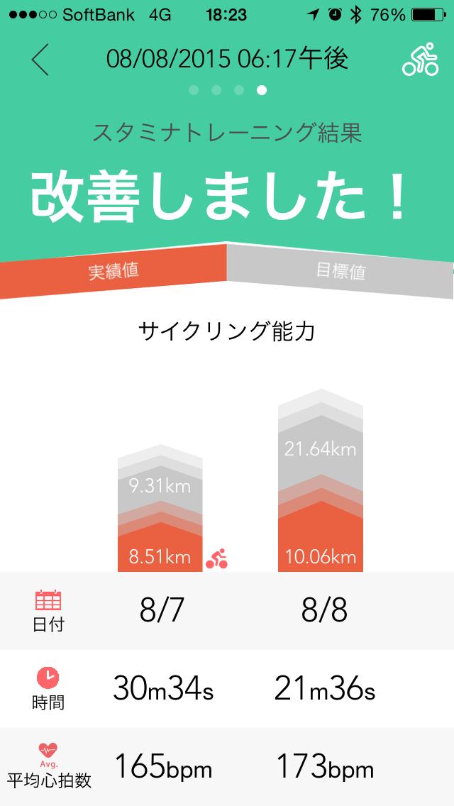 2015-08-08_09_結果3