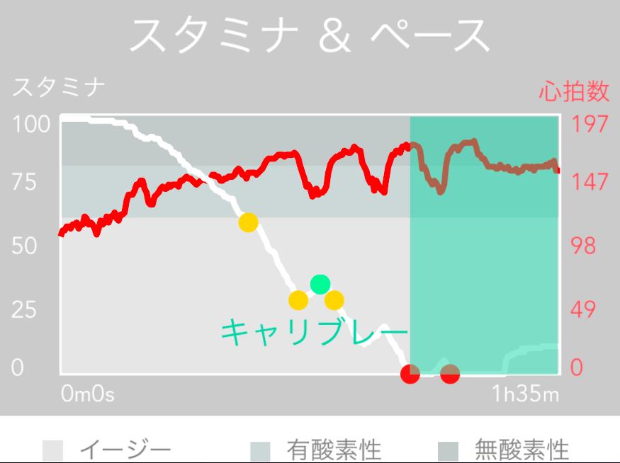 スクリーンショット 2015-09-18 11.11.29
