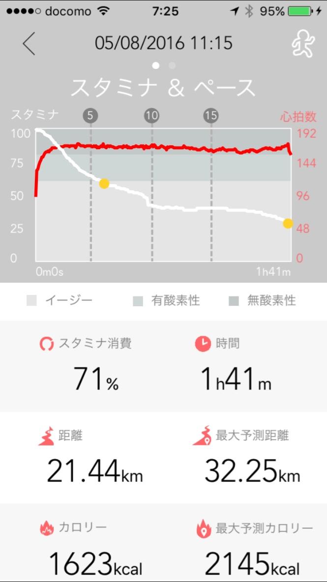 20160508_つつじマラソン3