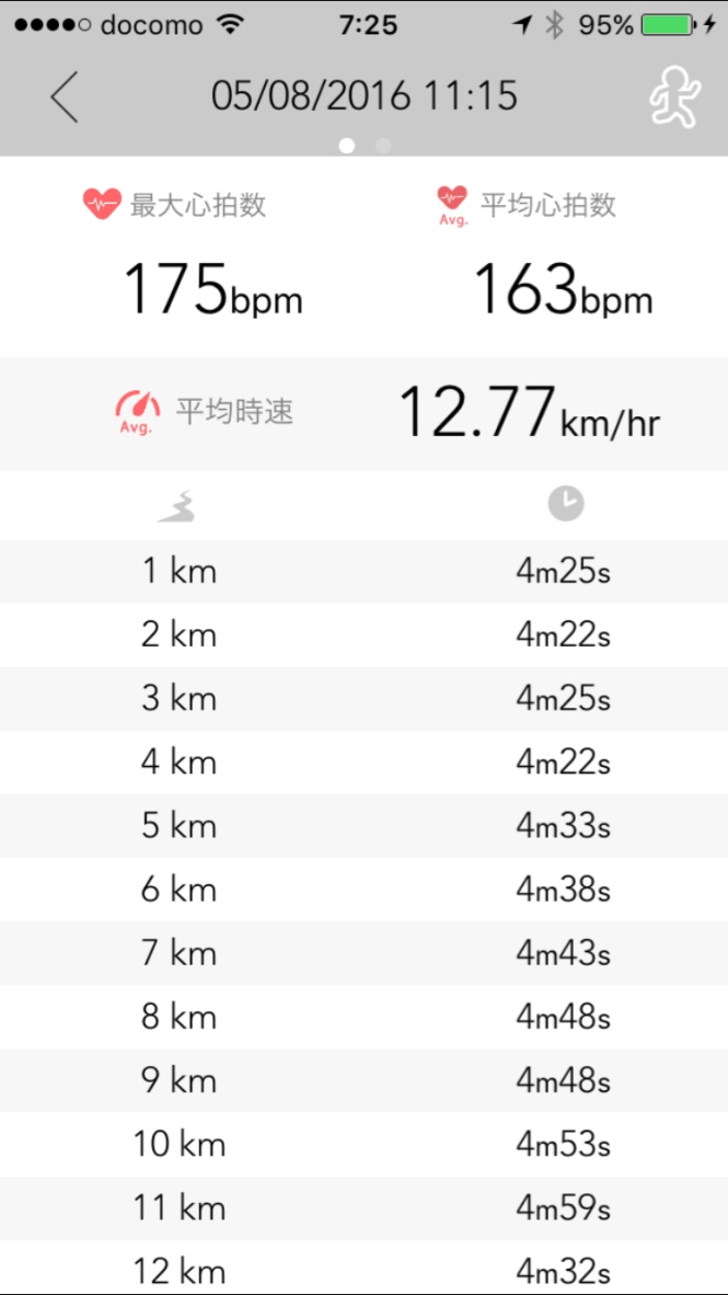20160508_つつじマラソン4